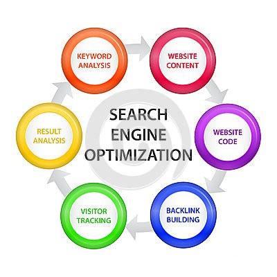 Поисковое продвижение сайтов алматы активно интересоваться такими вопросами оптимизация сайта 1 поисковое продвижение сайтов1